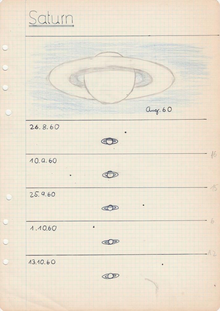 Saturn 1960